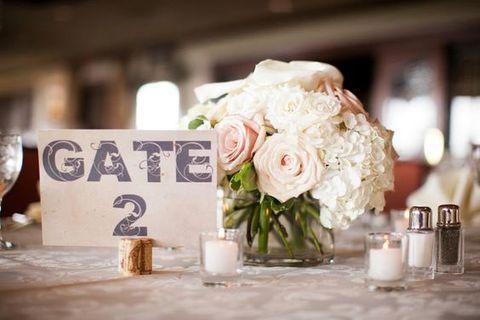 tema vjenčanja putovanje